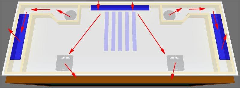 3d-ventilatie
