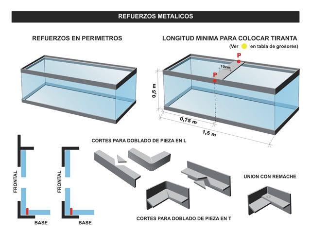 Tutorial – trasforamare un acquario in un terrario- modificare il coperchio (video)